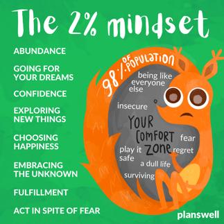 The 2% Mindset